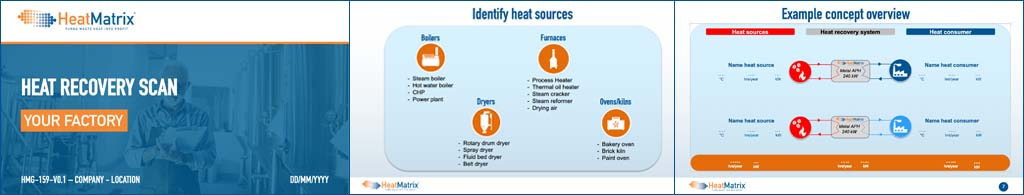 HeatMatrix heat recovery scan of your factory