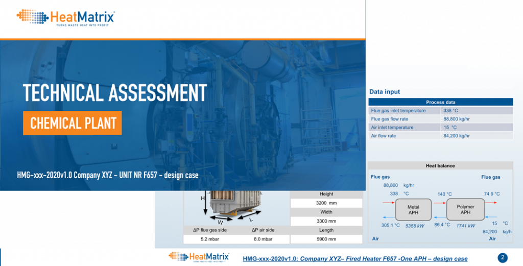 HeatMatrix technical assessment of heat recovery for a chemical plant