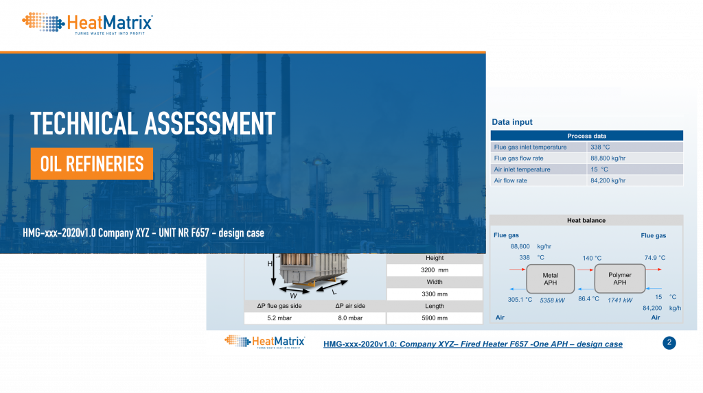 HeatMatrix technical assessment of heat recovery for an oil refinery